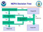 nepa decision tree
