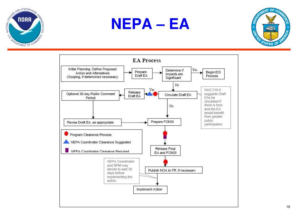 NEPA – EA