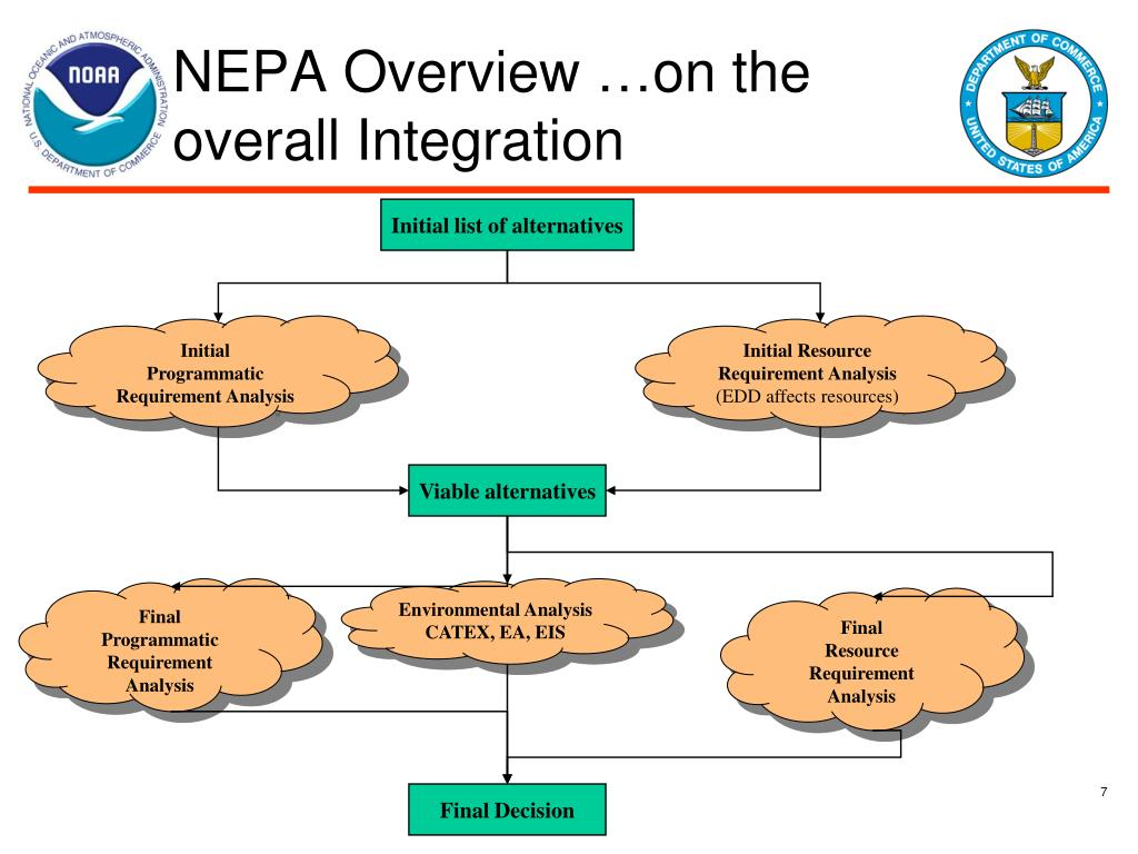 NEPA Overview …on the overall Integration