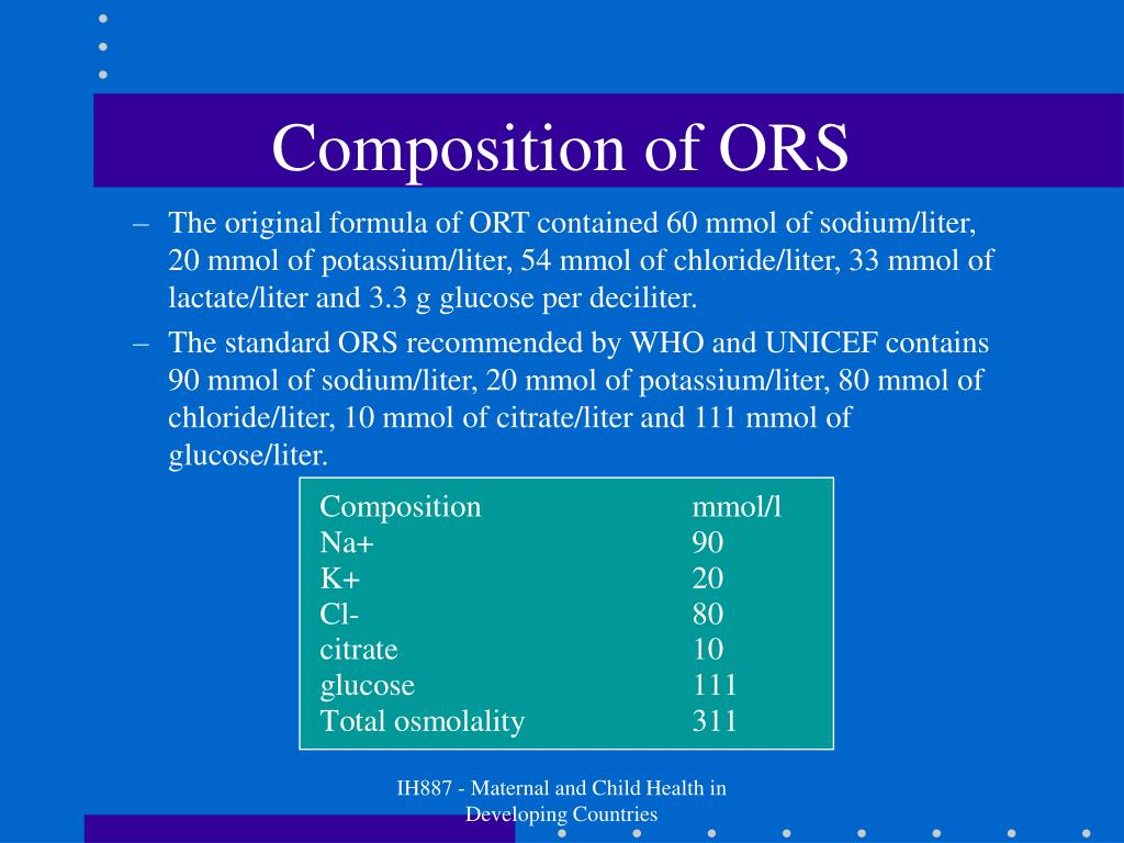Composition of ORS