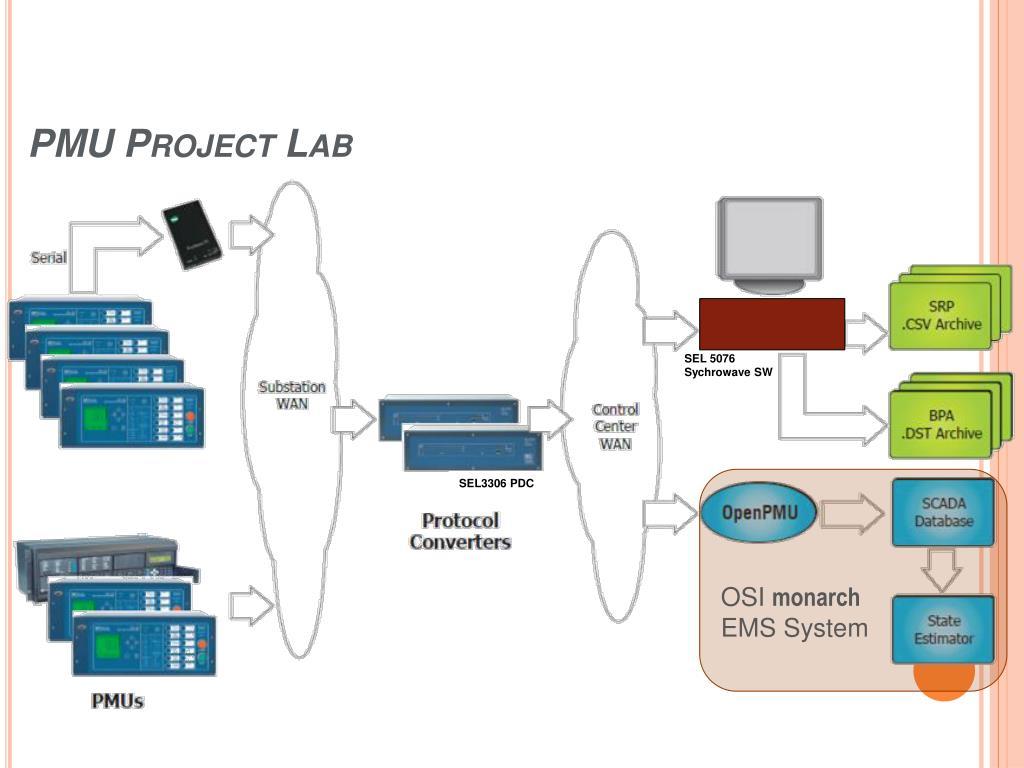 PMU Project Lab