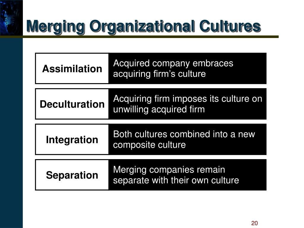 Merging Organizational Cultures