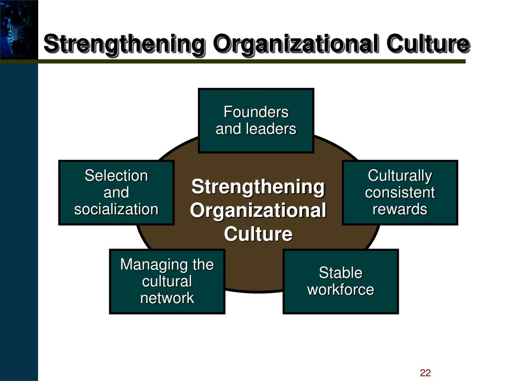 Strengthening Organizational Culture