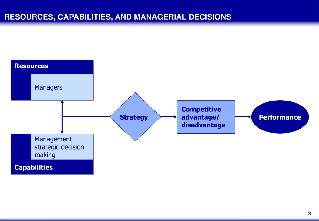 making use of resources capabilities and These companies use different kinds of tools like pest analysis, bcg matrix,   the choices a firm make with respect to the value chain makes it an important   losing valuable resources and capabilities would damage a firm.