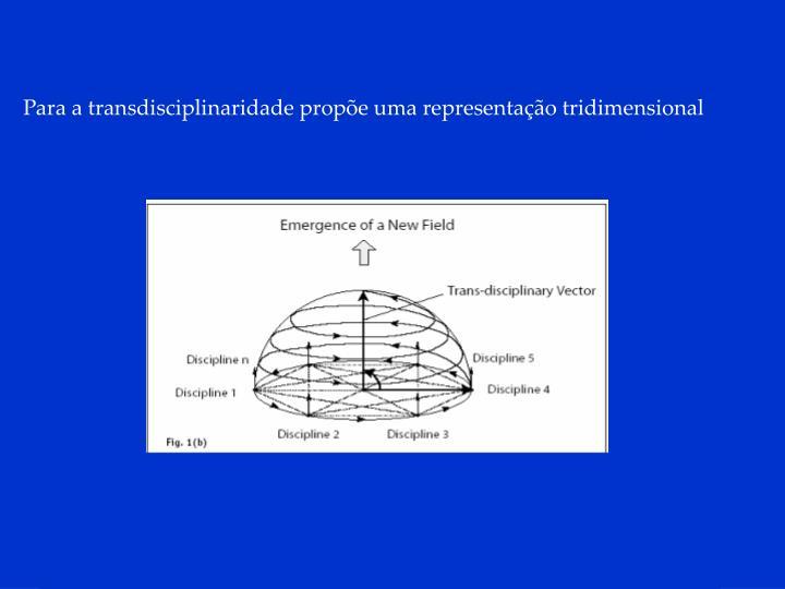 Para a transdisciplinaridade propõe uma representação tridimensional