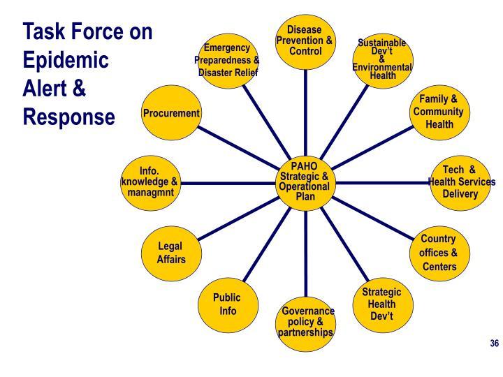 Task Force on Epidemic Alert & Response