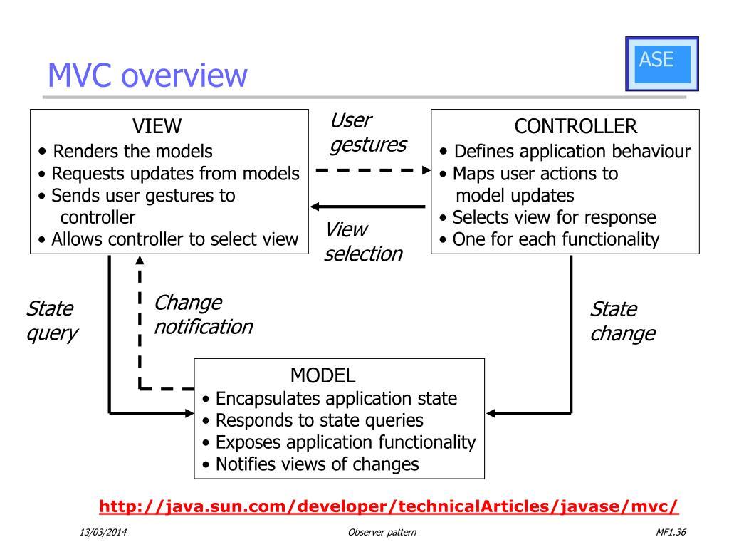 http://java.sun.com/developer/technicalArticles/javase/mvc/