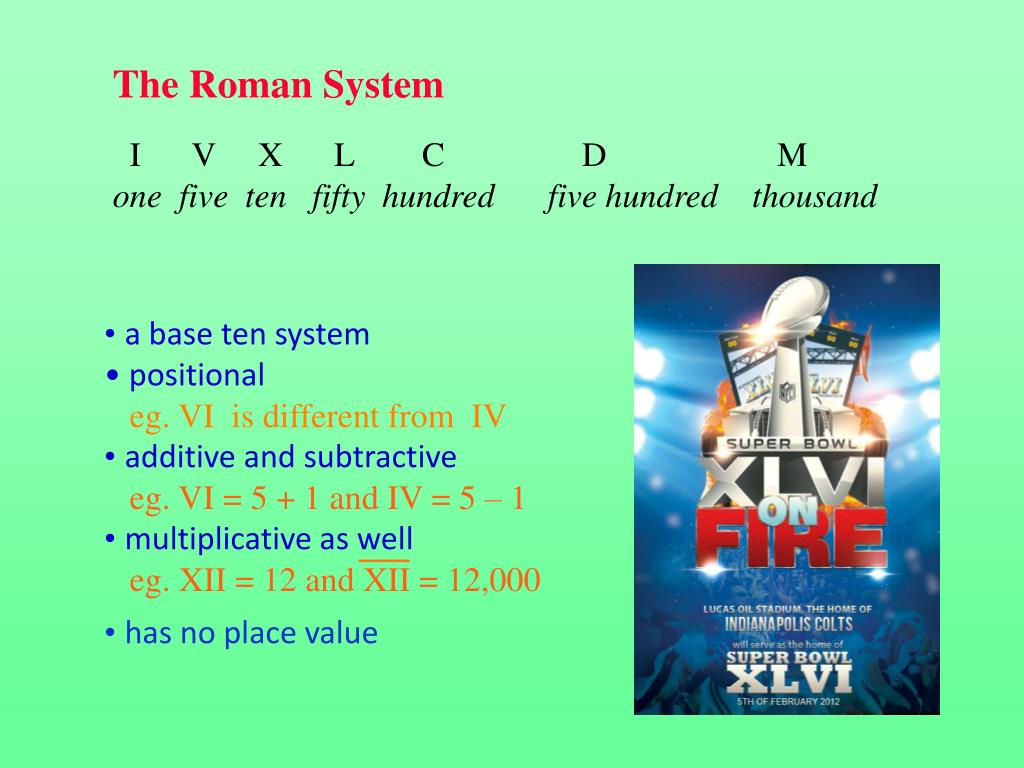 The Roman System