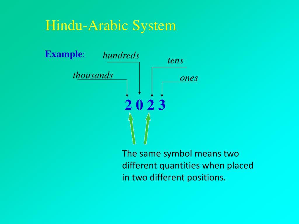 Hindu-Arabic System