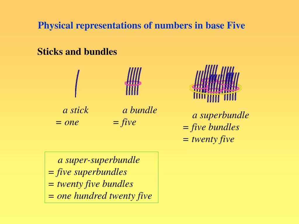 Physical representations of numbers in base Five