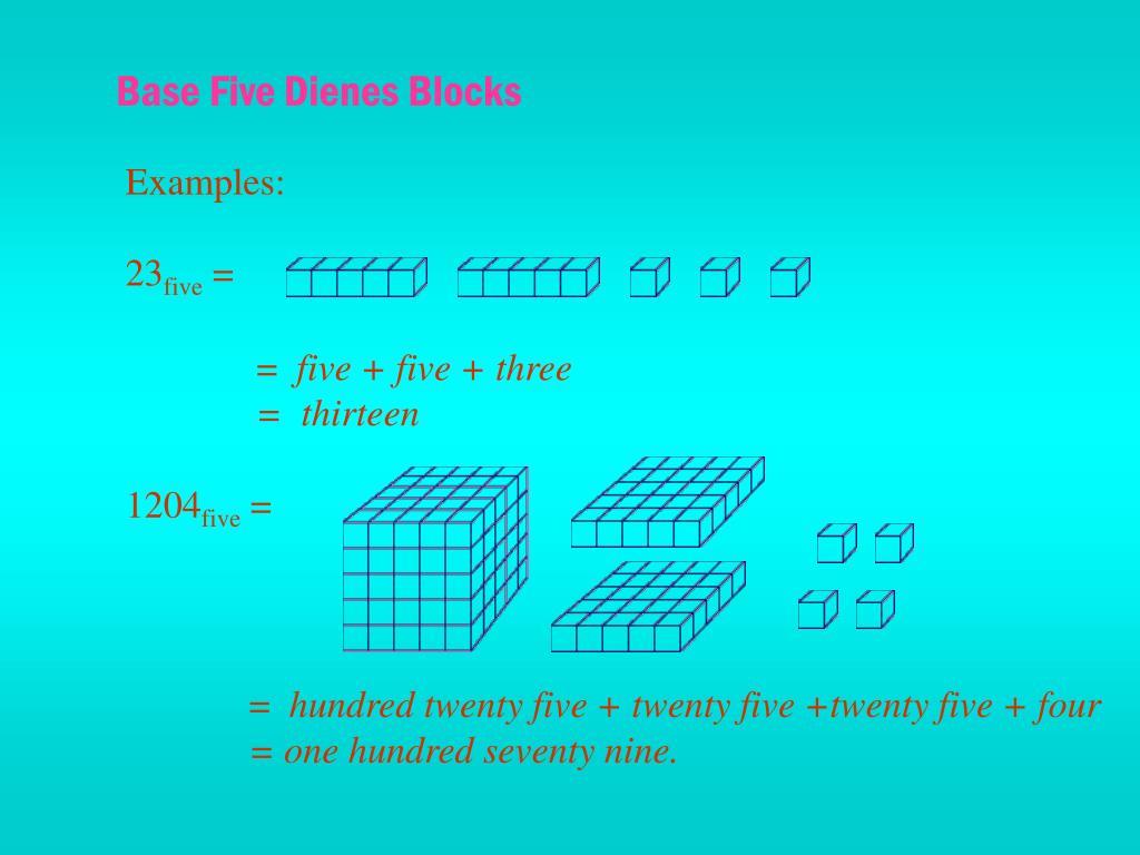 Base Five Dienes Blocks