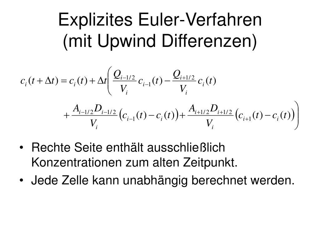 Explizites Euler-Verfahren