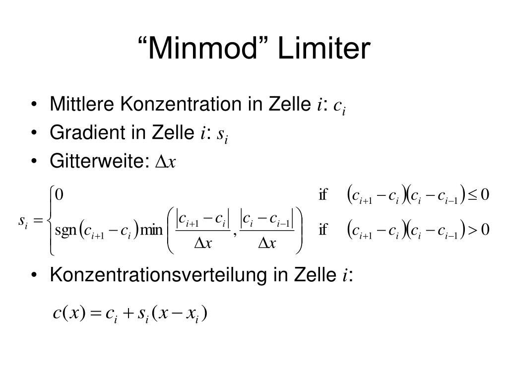 """Minmod"" Limiter"