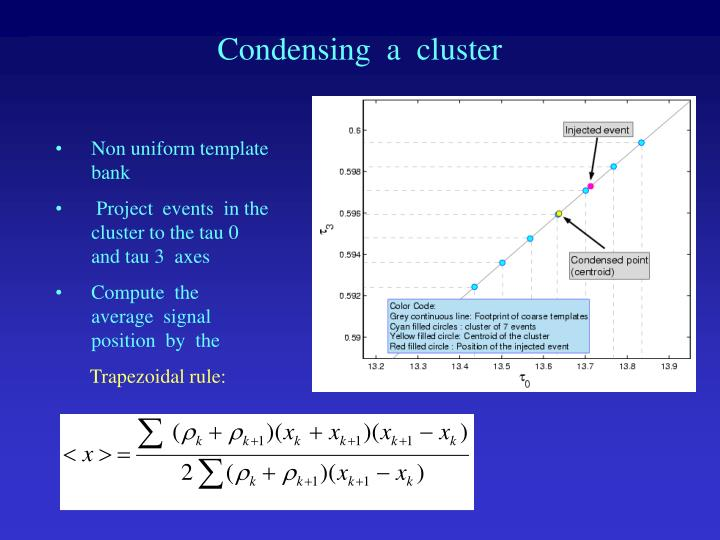 Condensing  a  cluster
