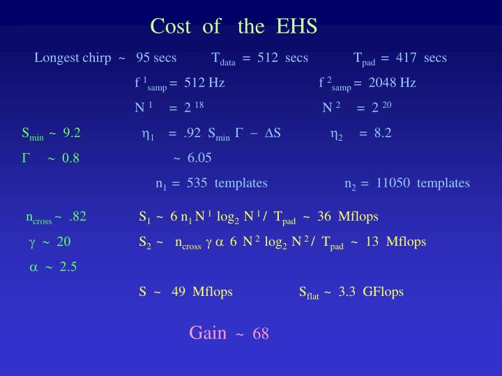 Cost  of   the  EHS