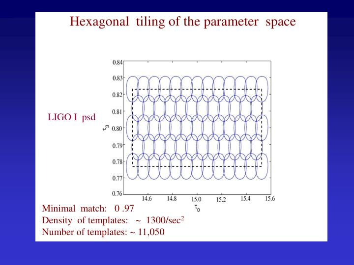 Hexagonal  tiling of the parameter  space