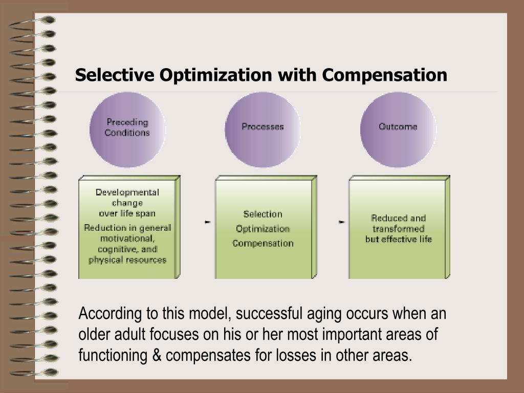 Selective Optimization with Compensation