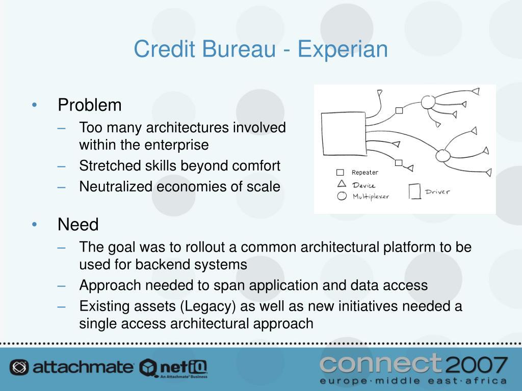 Credit Bureau - Experian