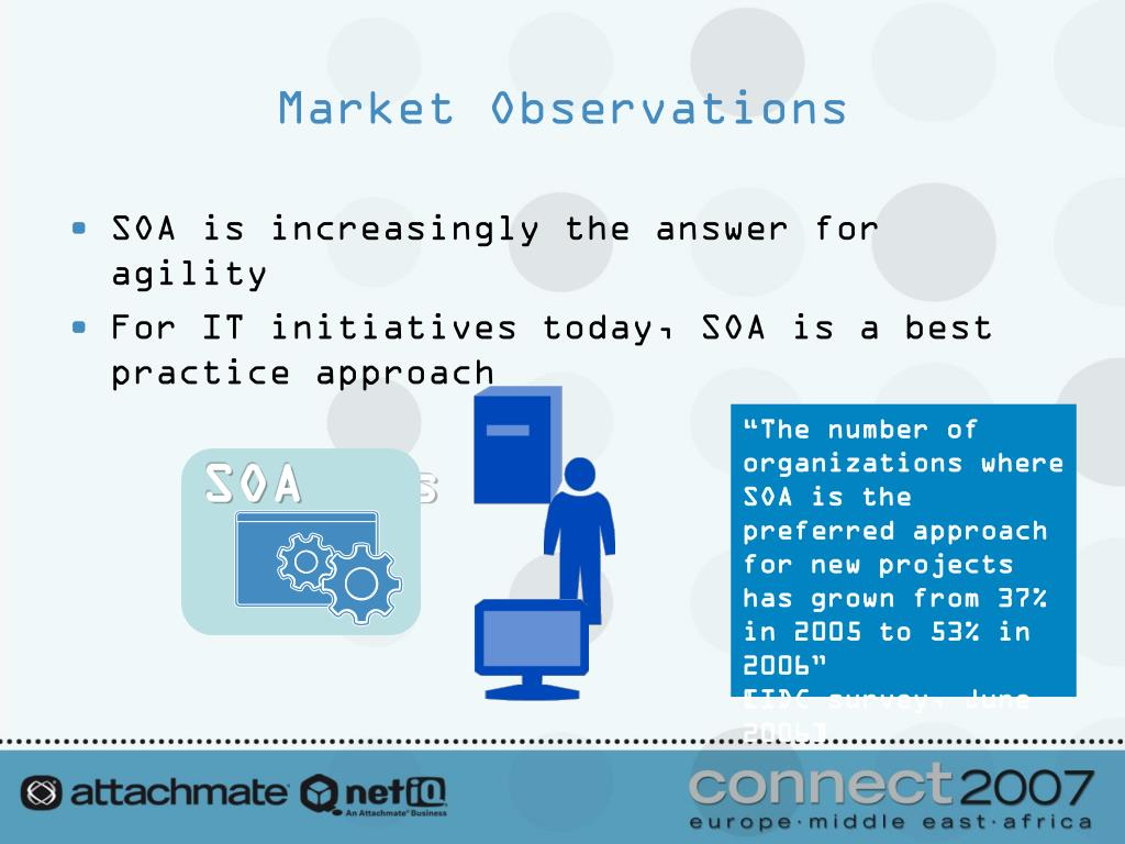 """The number of organizations where SOA is the preferred approach for new projects has grown from 37% in 2005 to 53% in 2006"""