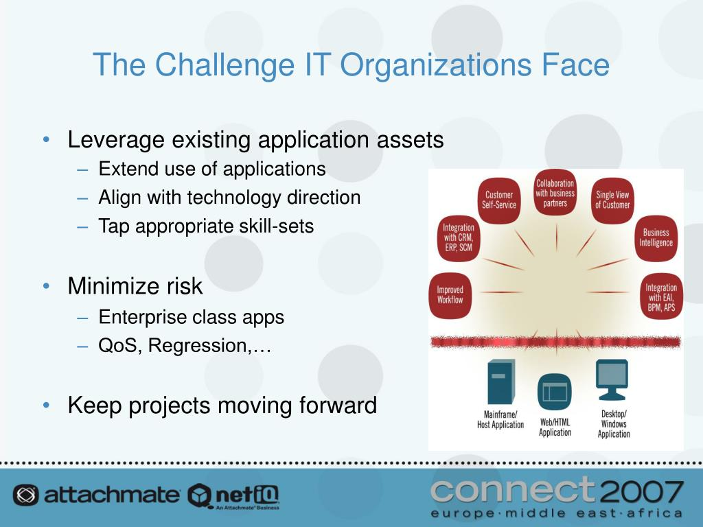 The Challenge IT Organizations Face
