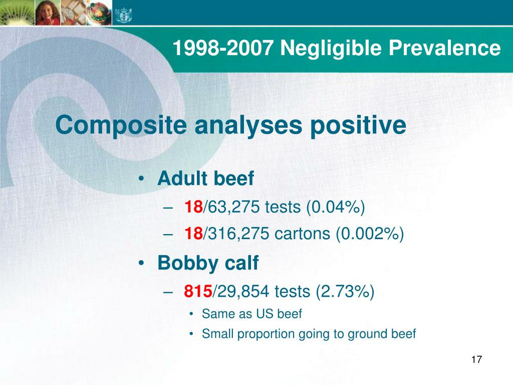 1998-2007 Negligible Prevalence