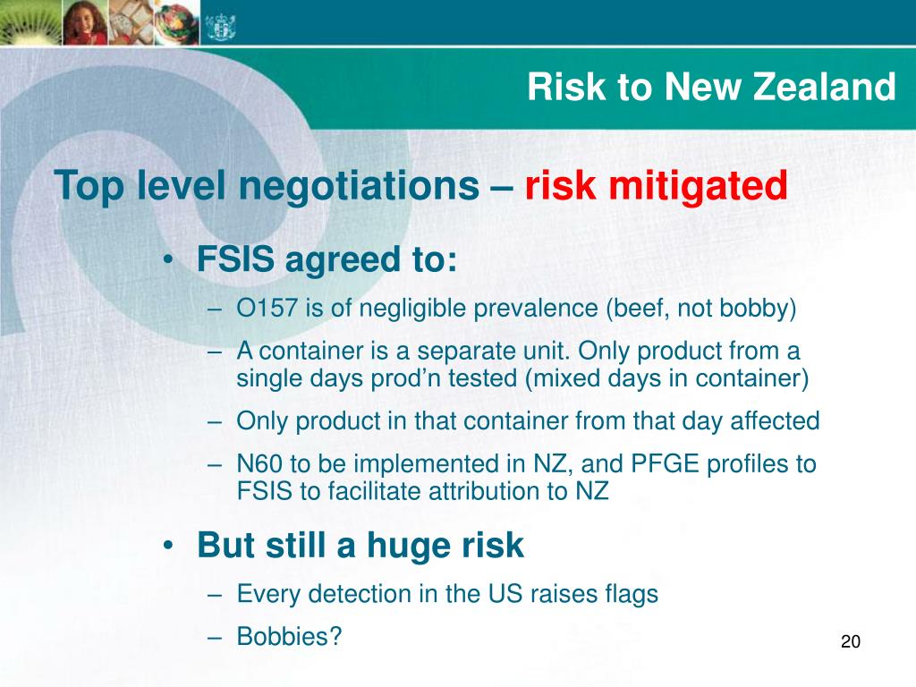 Risk to New Zealand