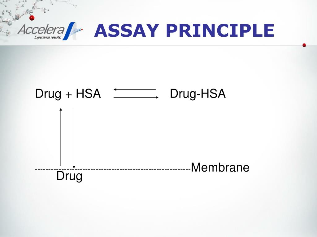Drug + HSA
