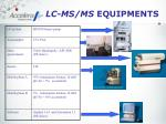 lc ms ms equipments