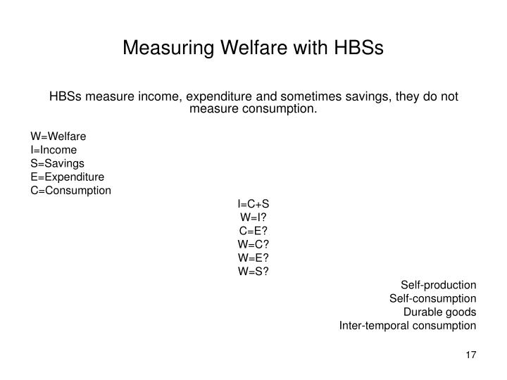 Measuring Welfare with HBSs