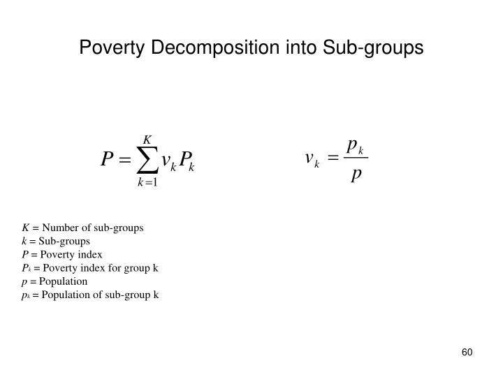Poverty Decomposition into Sub-groups