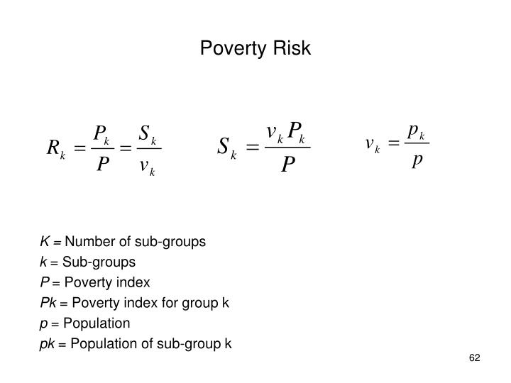Poverty Risk