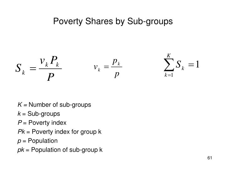 Poverty Shares by Sub-groups