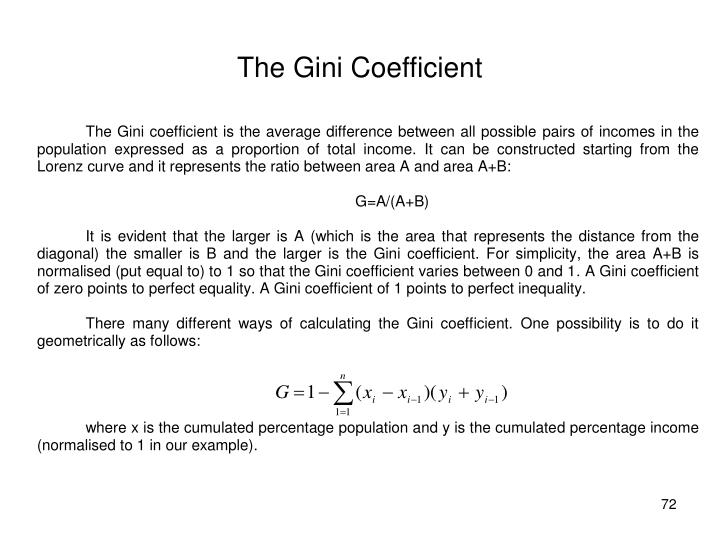 The Gini Coefficient