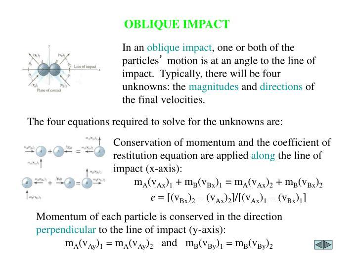 OBLIQUE IMPACT