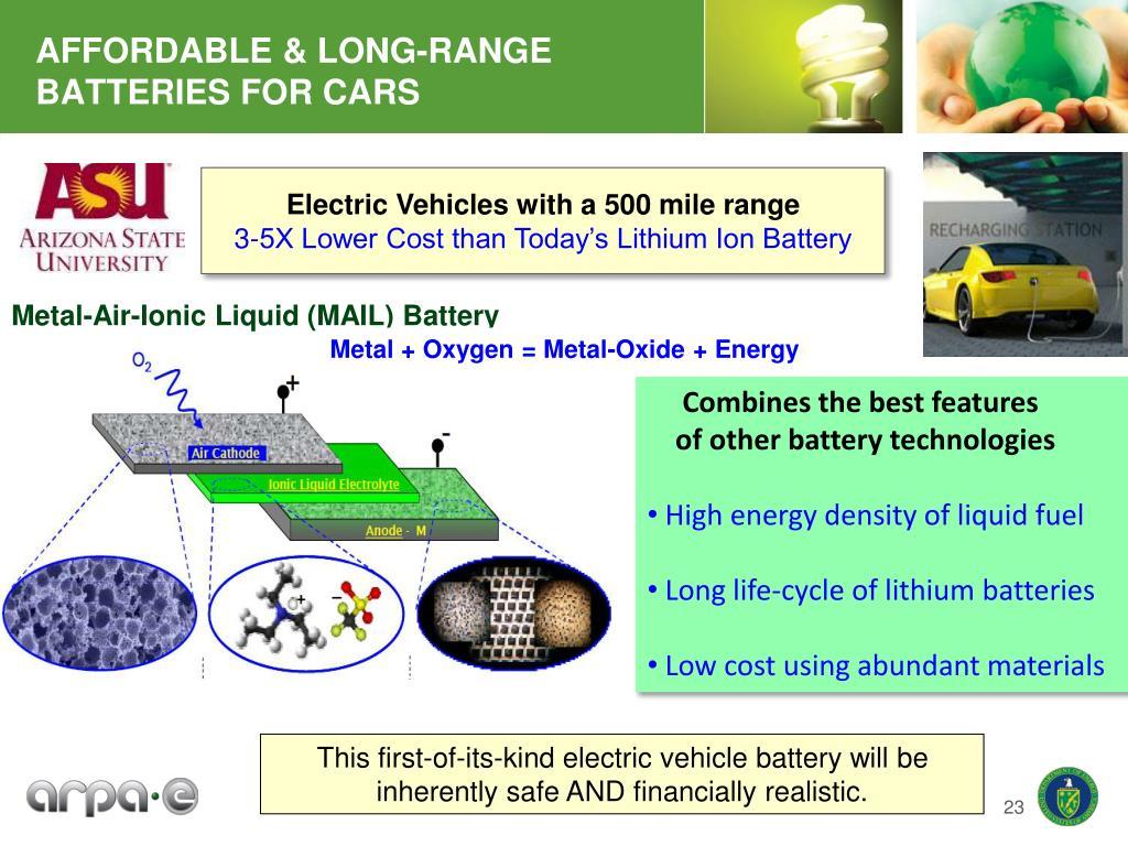 AFFORDABLE & LONG-RANGE BATTERIES FOR CARS