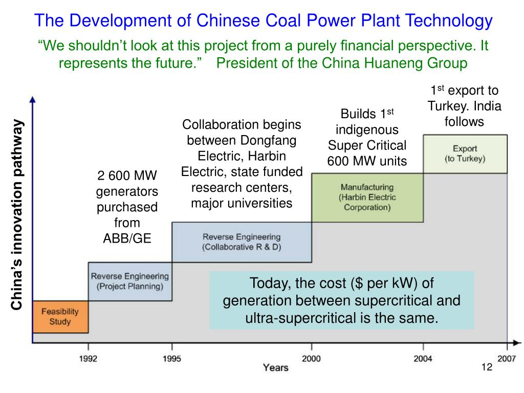 The Development of Chinese Coal Power Plant Technology