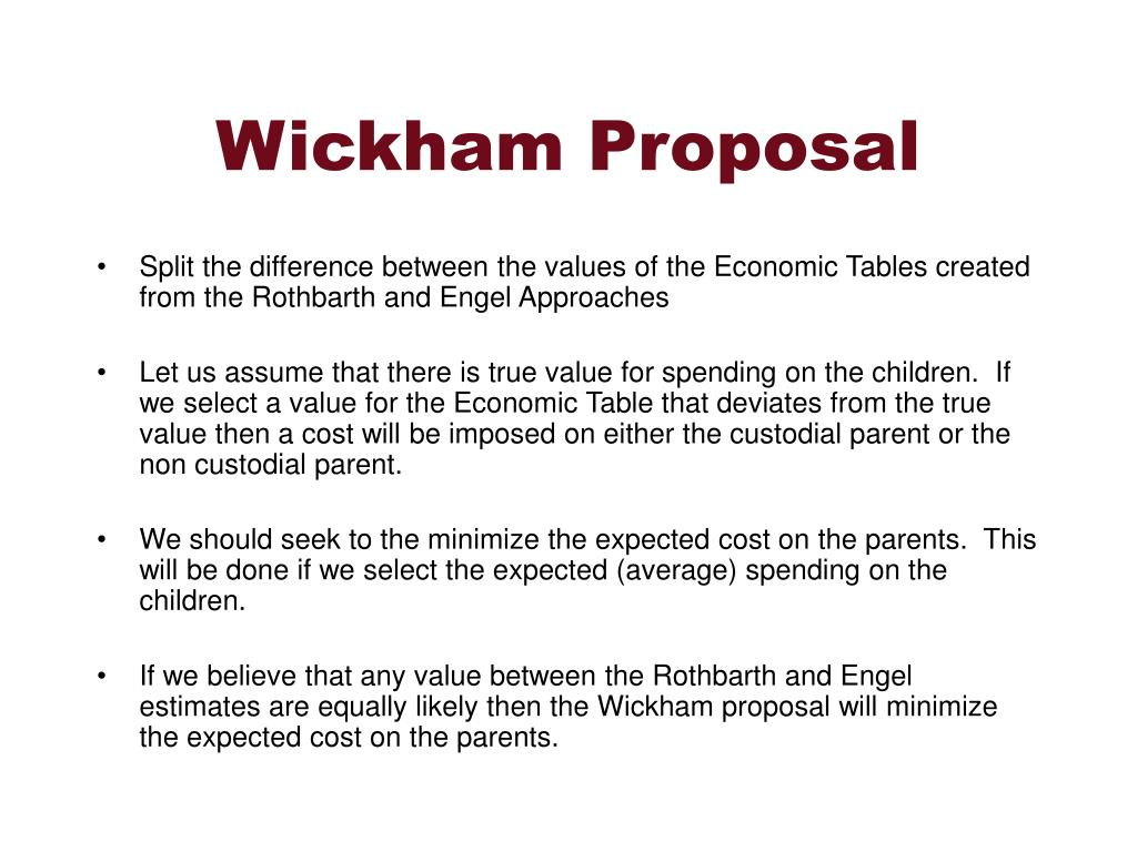 Wickham Proposal