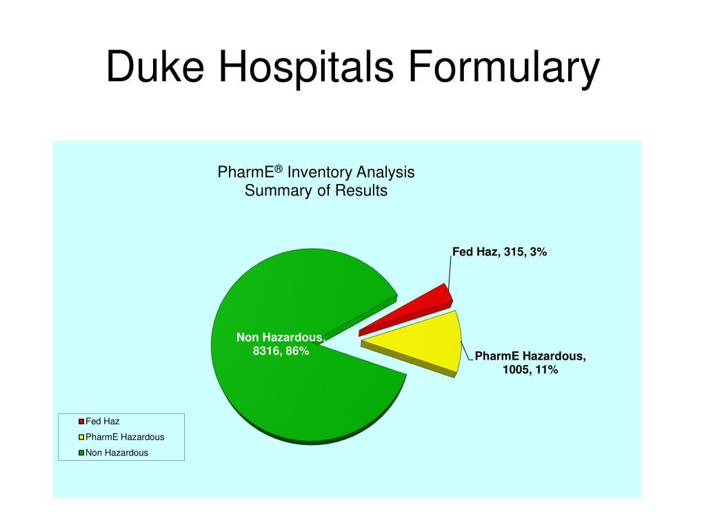Duke Hospitals Formulary