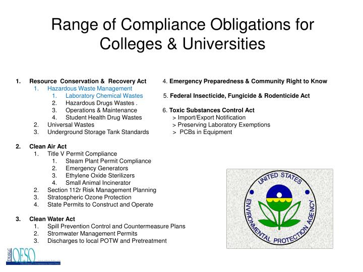 Range of compliance obligations for colleges universities l.jpg