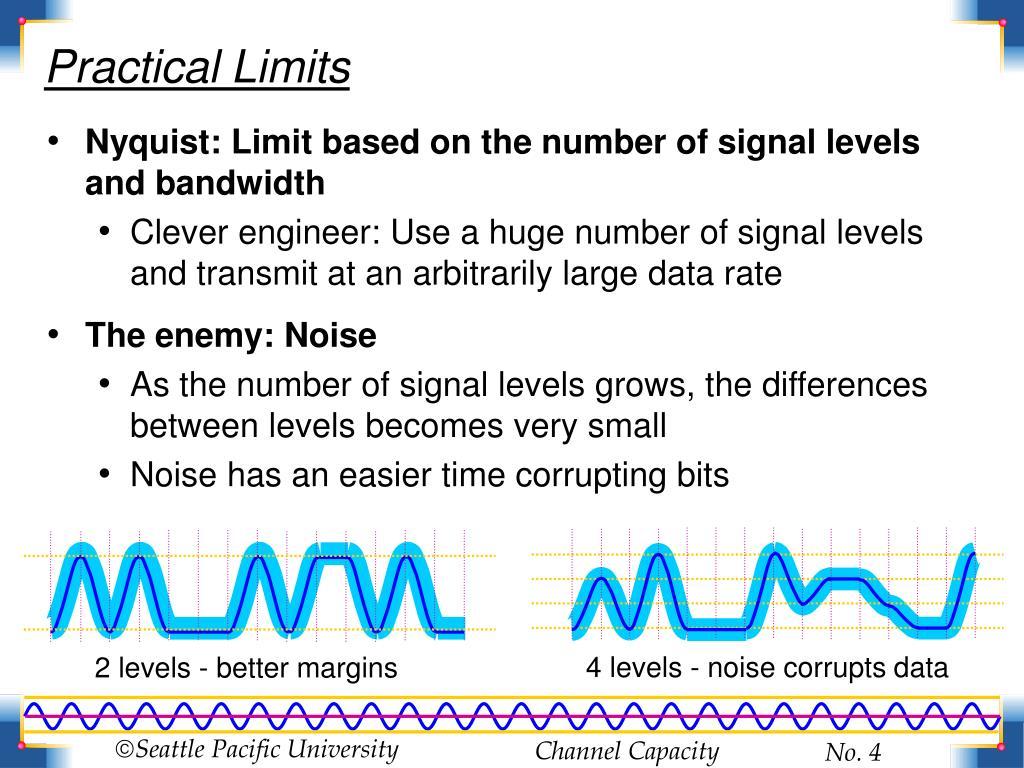 4 levels - noise corrupts data