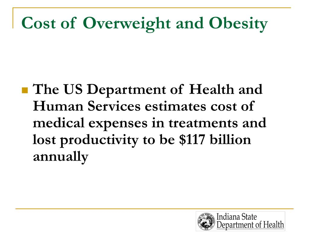 Cost of Overweight and Obesity