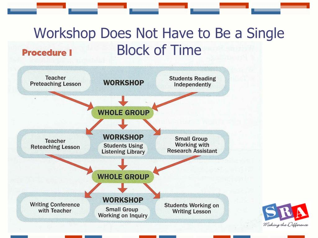 Workshop Does Not Have to Be a Single Block of Time