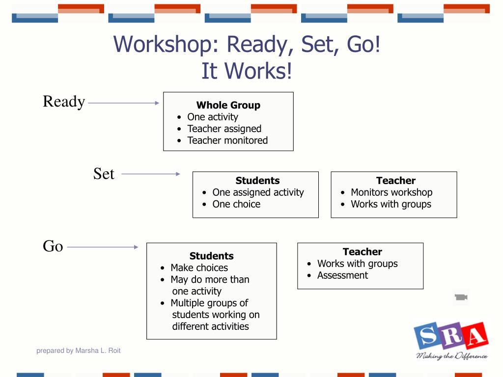 Workshop: Ready, Set, Go!