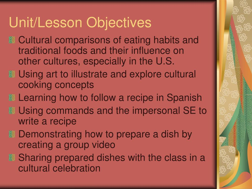 Unit/Lesson Objectives
