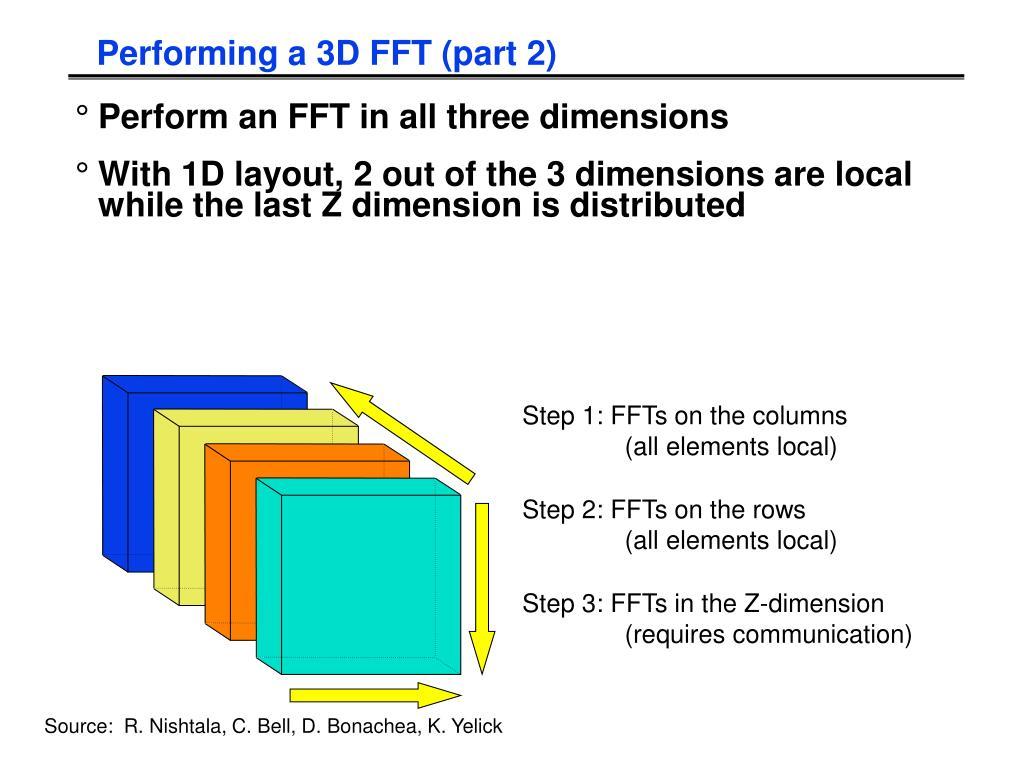Performing a 3D FFT (part 2)