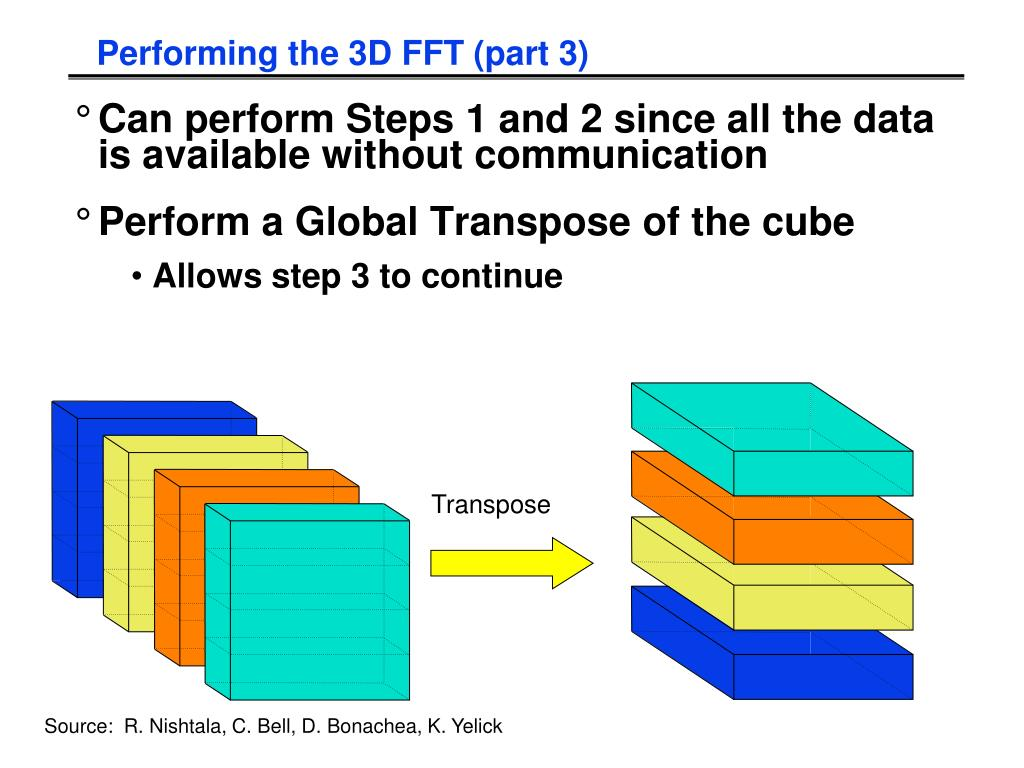 Performing the 3D FFT (part 3)