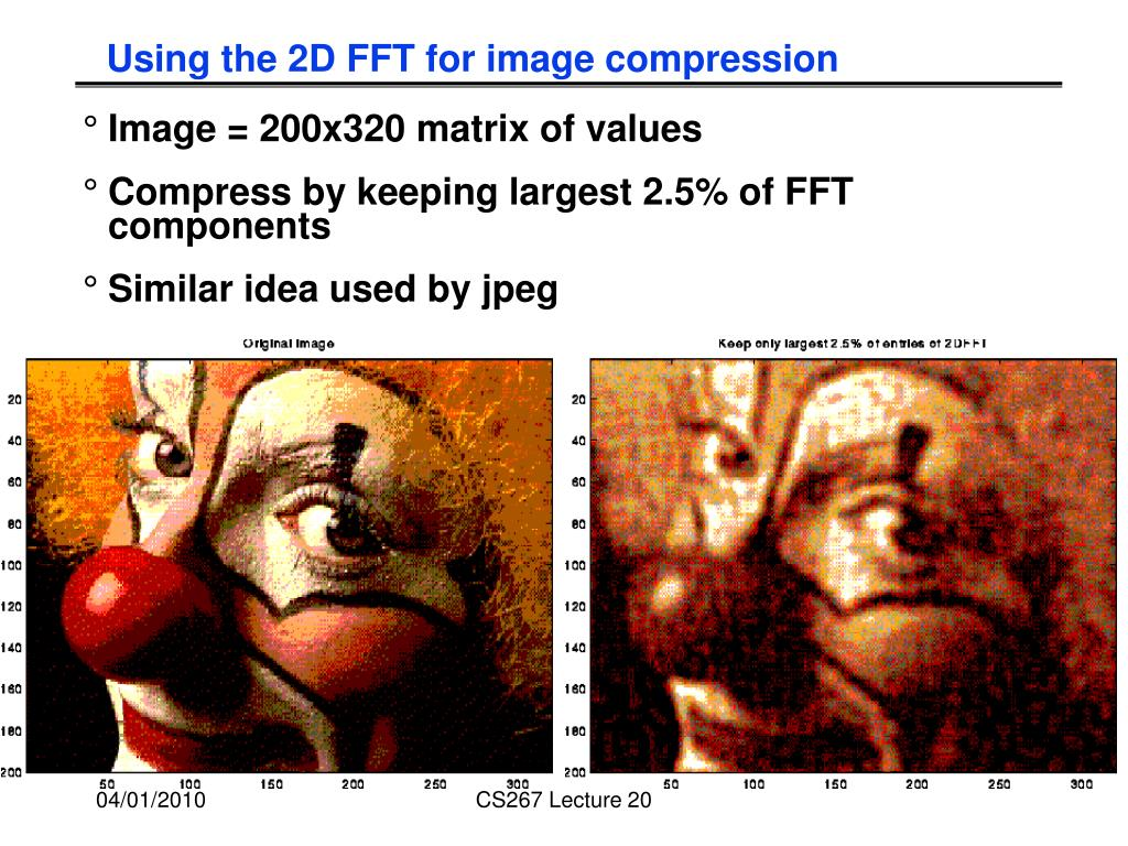 Using the 2D FFT for image compression