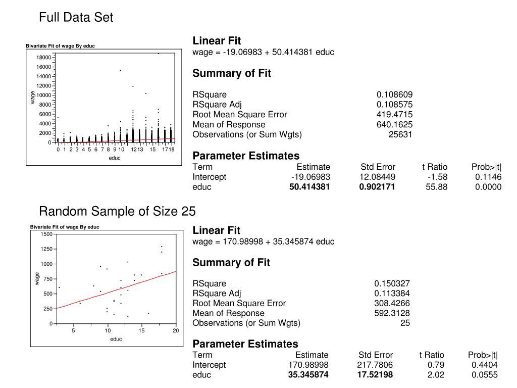 Full Data Set