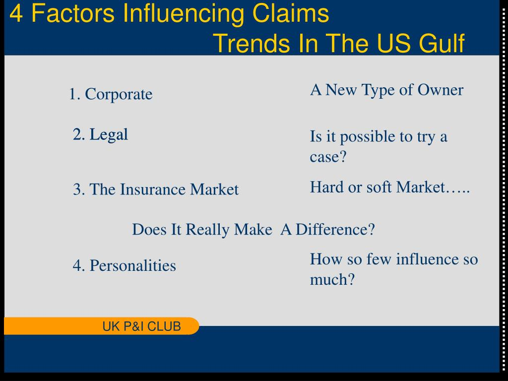 4 Factors Influencing Claims