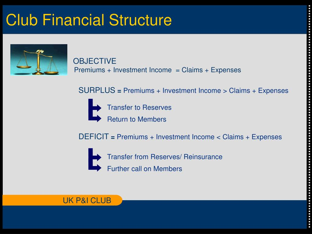 Club Financial Structure